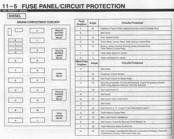 2003 ford f150 fuse diagram f150 2000 ford f150 fuse diagram #8