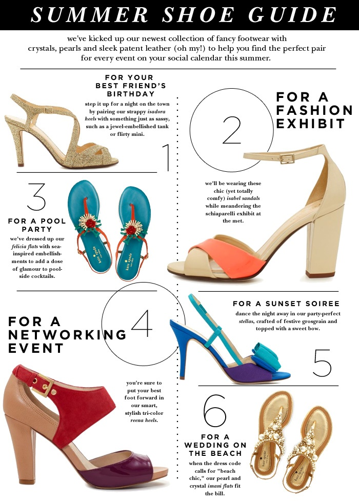 summer shoe guide on the Kate Spade blog