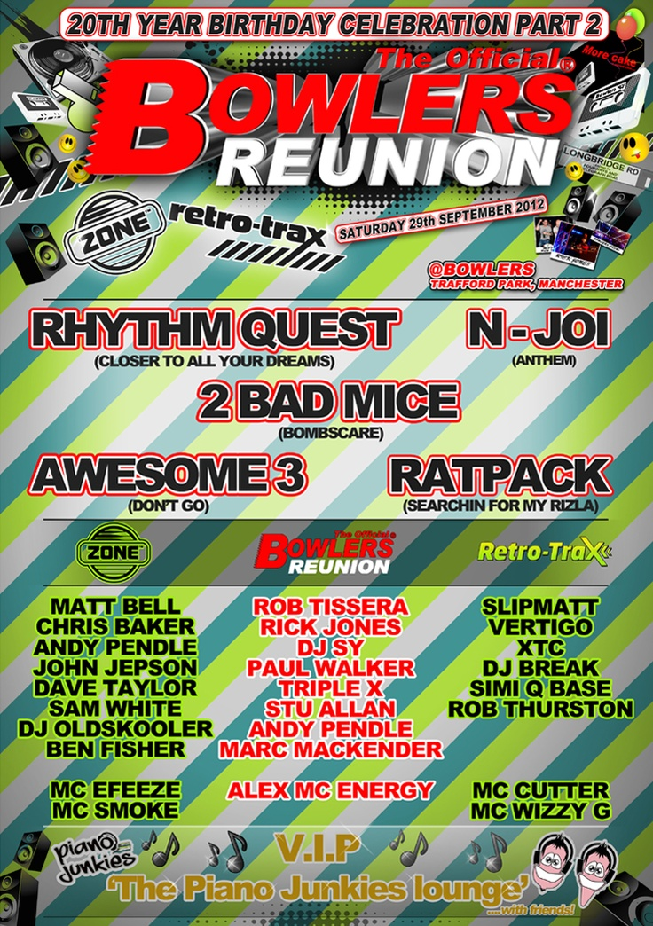 Bowlers Reunion - Latest Event