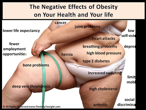 eye opener...maybe if I had seen this A LONG TIME AGO  working out and eating right might not be so hard now...