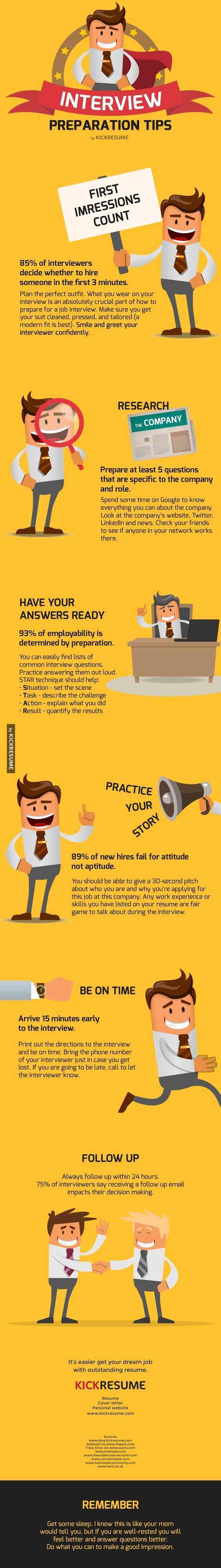 Job Interview Preparation Tips Perfect Resume And Cover Letter Are Just  Click Away