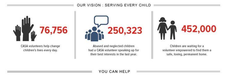 National CASA Association - National CASA - CASA for Children