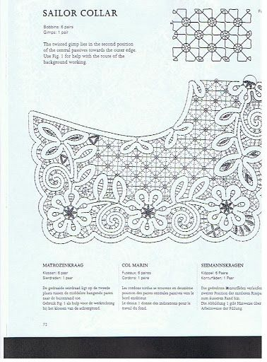 Korableva y Cook - Russian lace patterns - lini diaz - Picasa веб-албуми