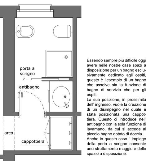 Oltre 1000 idee su bagno degli ospiti su pinterest - Dimensioni minime bagno in camera ...