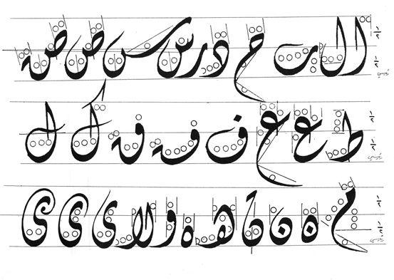 kaedah+khat+diwani-قواعد+الخط+الديواني.jpg (553×393)