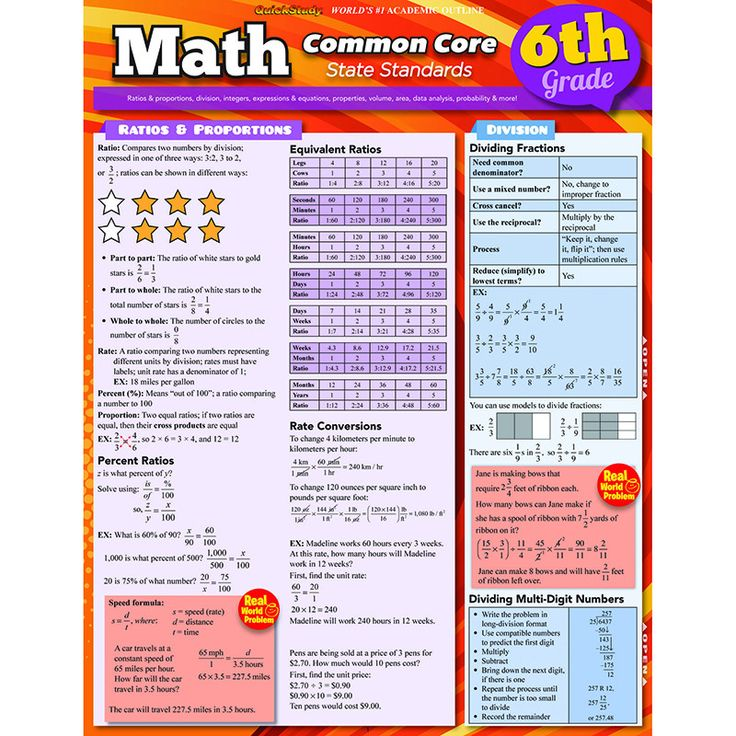 CBEST Math: Practice & Study Guide Course - Online Video ...