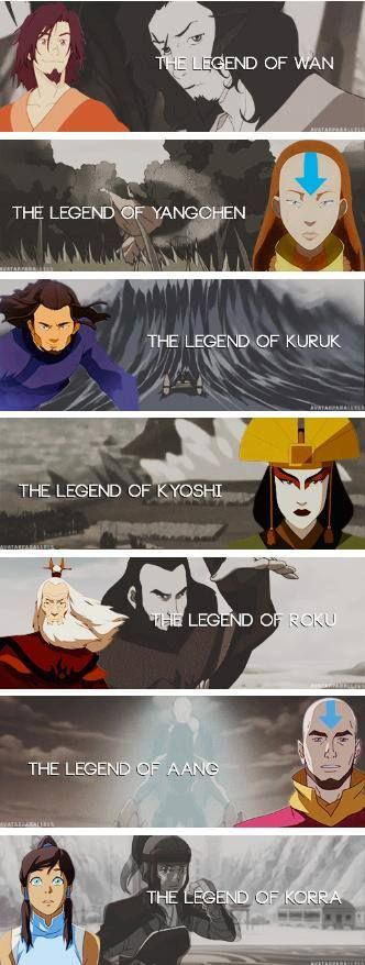Yep they should have done this. Each one as an ep where korra learned something valuable about what it meant to be the avatar leading up to Wan...smh