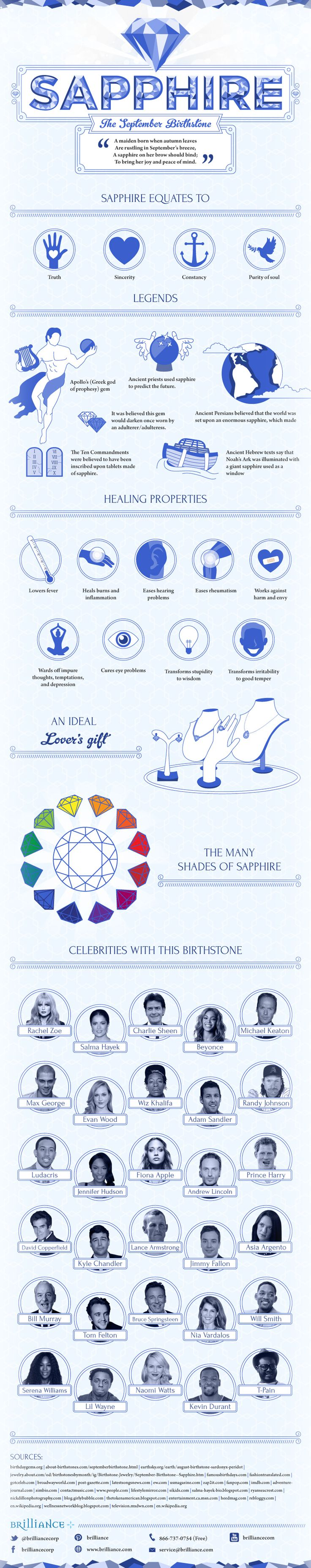 Sapphire - my birthstone..not a huge fan of Sapphires, prefer Emeralds!