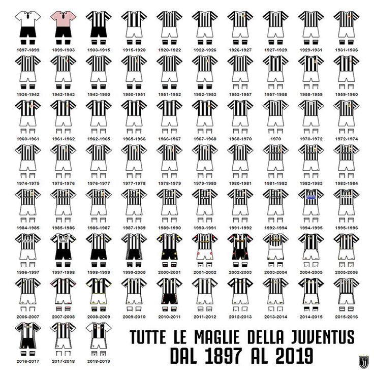 Pin di Drie Matthew su FORZA JUVENTUS Juventus