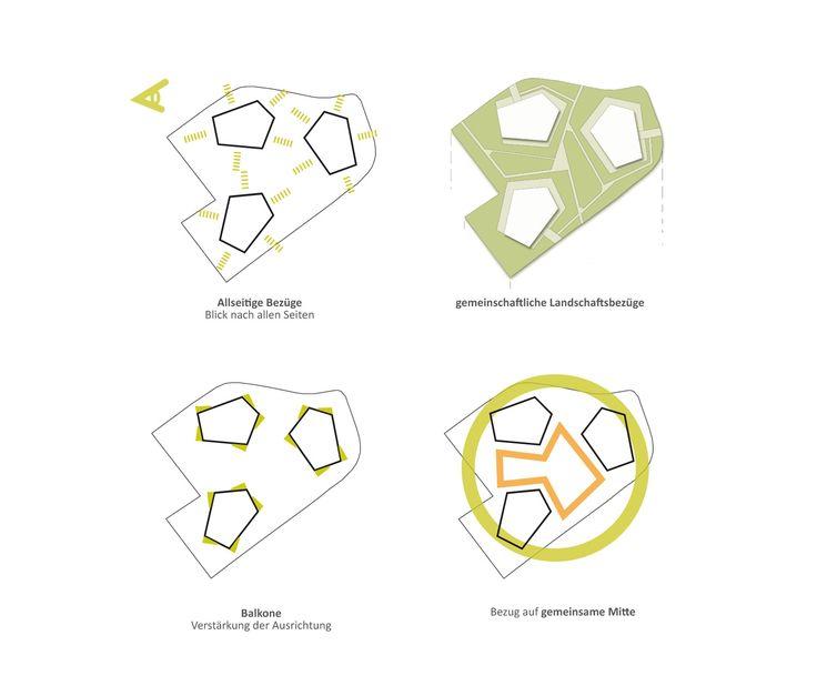 ber ideen zu piktogramm auf pinterest symbole On architektur piktogramm