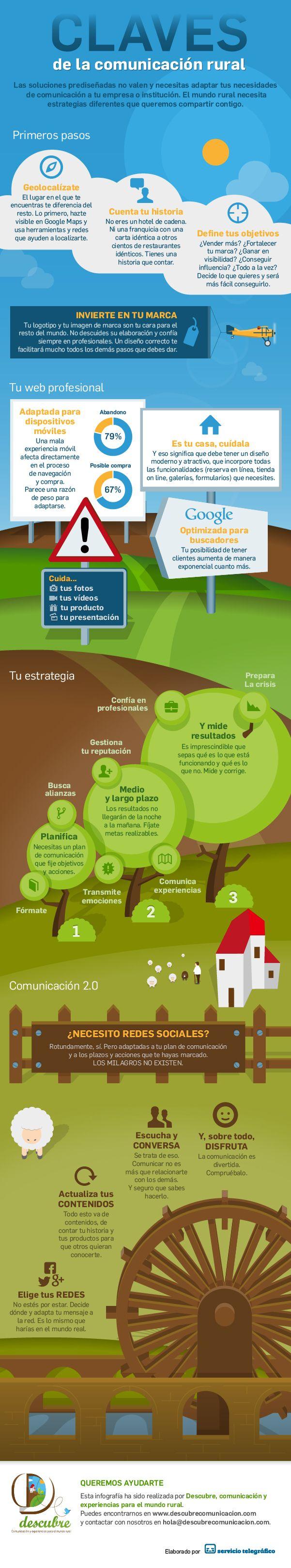 Claves de la comunicación rural #infografia #infographic #socialmedia