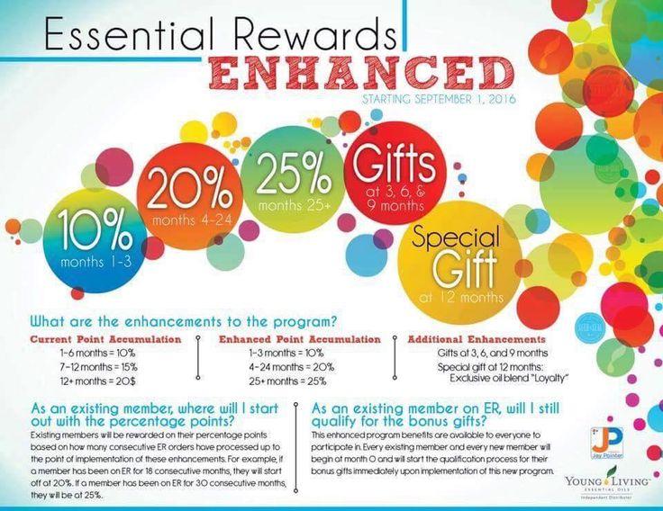 Young Living Essential Rewards