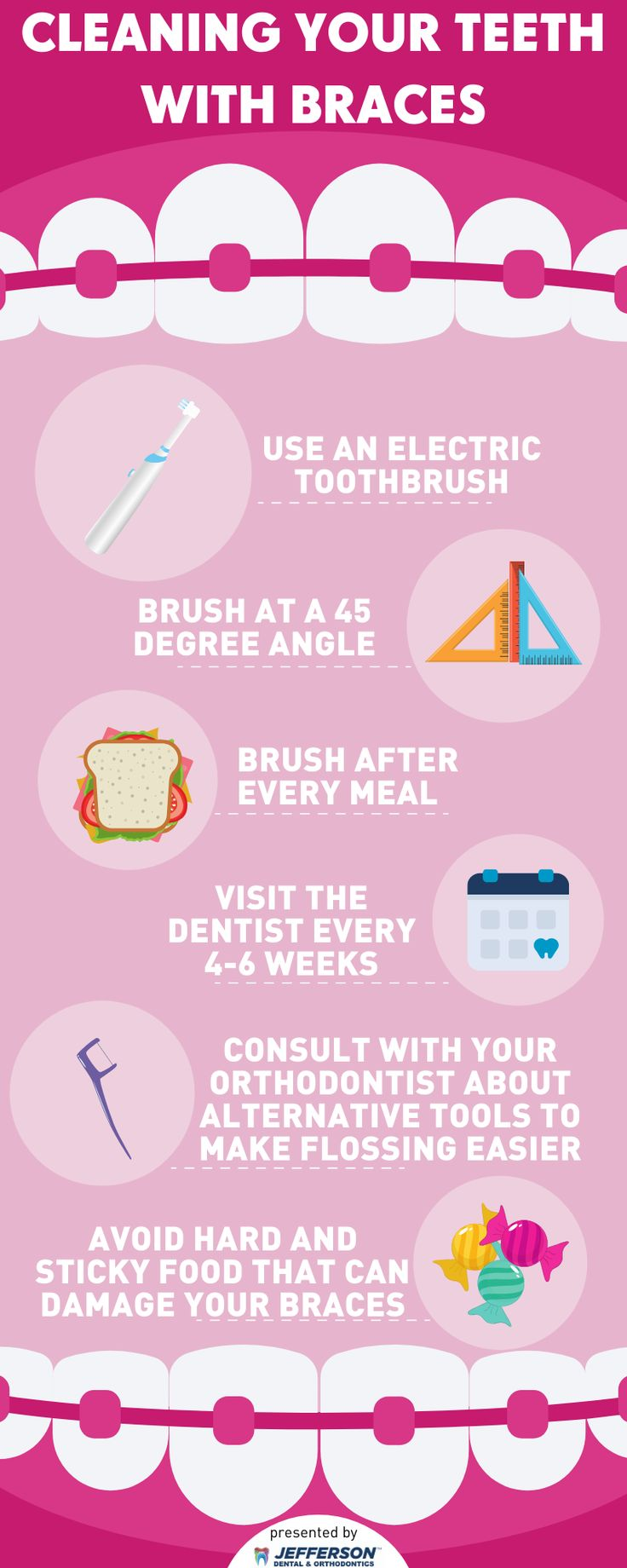 Cleaning your teeth with braces jefferson dental