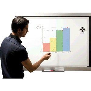 Tablero de doble función: pizarra blanca esmaltada antireflejos + pantalla de proyección mural, con superficie resistente y duradera apta para escritura con rotuladores de borrado en seco.  Medidas: 90 x 120 cm.