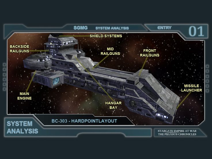 Hardpoint Layout as Tech Journal image - Stargate - Empire at War: Pegasus Chronicles mod for Star Wars: Empire at War: Forces of Corruption - Mod DB