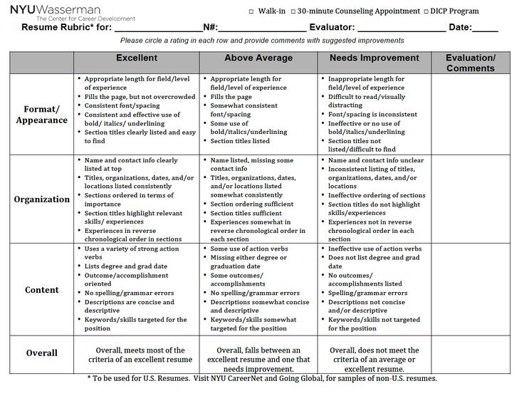 resume and cover letter writing rubric Resume and cover letter rubriccv europass english completat getpaidforphotos com how to write an excellent argumentative essay research paper 4th grade rubric.