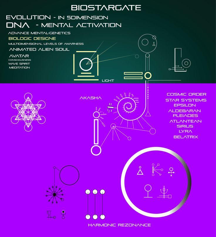 #DNA #STARGATE  #timetraveller #biostar #quantumlevel #Aldebaran #starsystem #space #newage #Cosmicorder #ATLANTIDA
