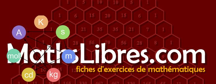 MathsLibres.com   Convertisseur d'Unité de Mesure
