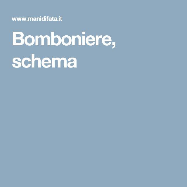 Bomboniere, schema