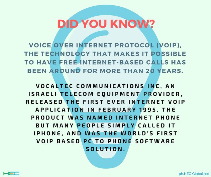 Did You Know? #TriviaTuesday  Technology has progressed to the point where we can now talk over the Internet almost as easily as we can talk on the phone. #Phytter #IRISCommunicationSuite #HEC