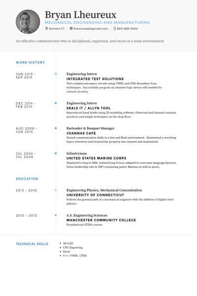 Sample Internship Report Template Executive Summary Example - sample internship report template