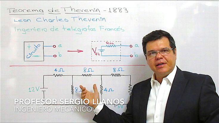 Teorema de Thevenin. Ley de Kirchhoff. Curso de Electricidad - Clase 13