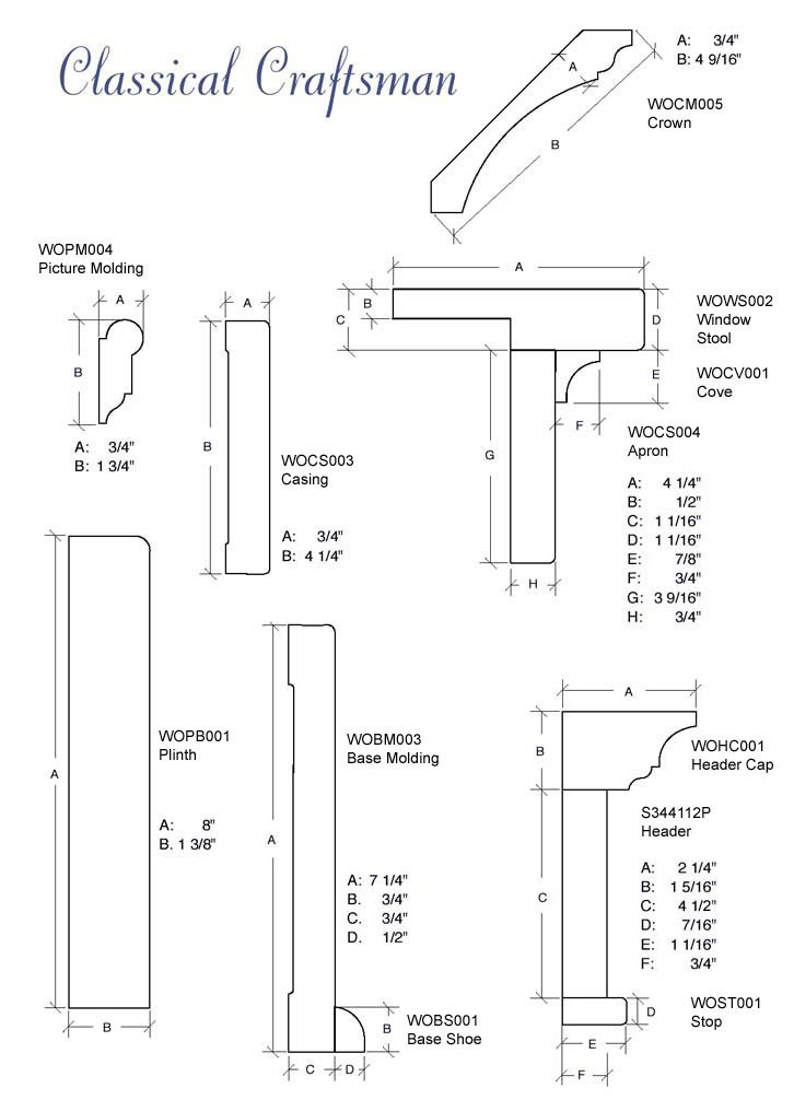 Classical craftsman molding details diy pinterest for Crown molding size chart