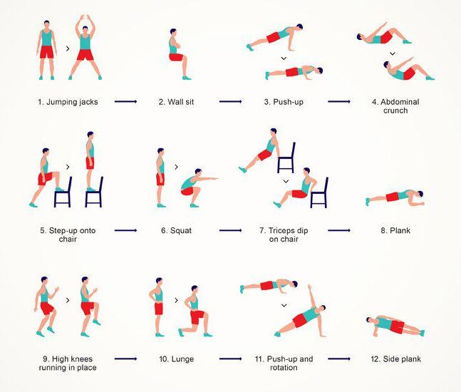 The Scientific 7 Minute Workout Comment maigrir avant lété ? Rien de mieux quune chaise et un mur !