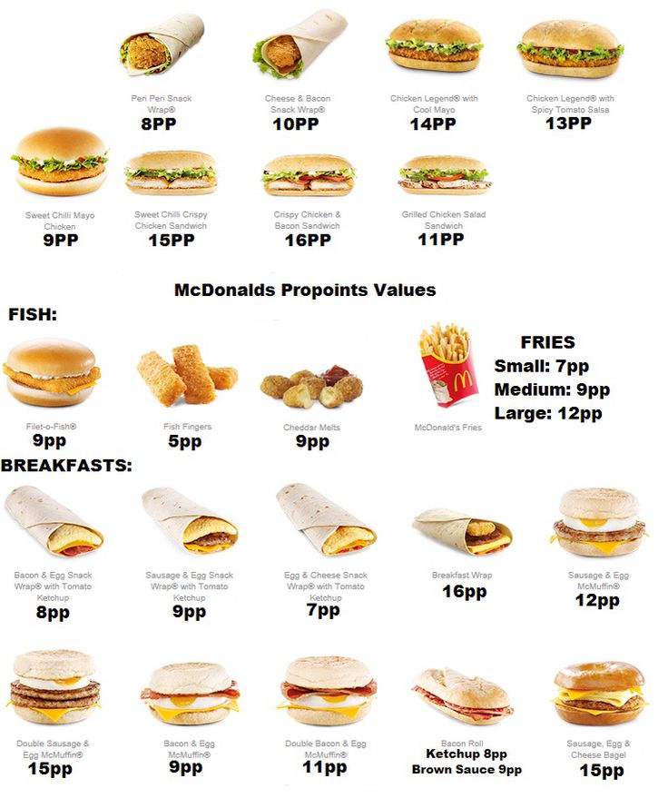 17 best images about weight watchers propoints on - Cuisine weight watchers ...