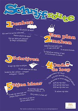 De Schrijf-Route Poster: een mooi overzicht van de belangrijke fasen in het schrijfproces voor in je klas! Schrijven is een belangrijk middel om kennis te verwerken, je mening te uiten en te communiceren. Kinderen komen dagelijks met verschillende tekstsoorten in aanraking en dit biedt volop kansen en uitdagingen om te schrijven. Download de poster, print …lees meer …