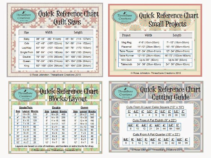 303 best Quilting Charts & Formulas images on Pinterest   Pointe ... : quilting charts - Adamdwight.com