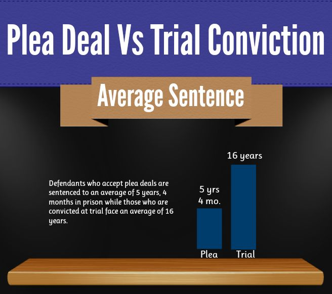 #DidYouKnow that #prosecutors can tack on extra years in #prison by taking previous #convictions into account? This sentencing system can sometimes mean life sentences, even for first time #criminal offenders.