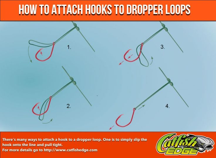 Easy way to attach hooks to dropper loops learn more for Easy fishing knots