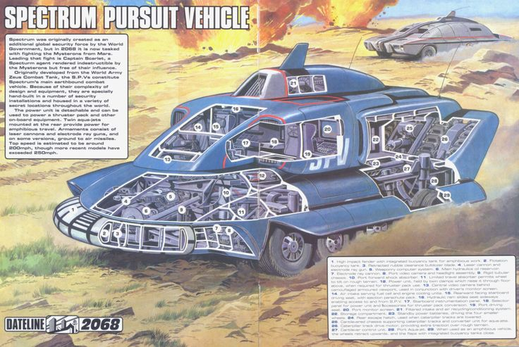 Captain Scarlet Spectrum Pursuit Vehicle by ArthurTwosheds.deviantart.com on @DeviantArt