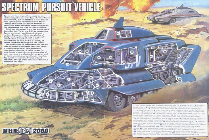 Captain Scarlet Spectrum Pursuit Vehicle by ArthurTwosheds.deviantart.com on @DeviantArt
