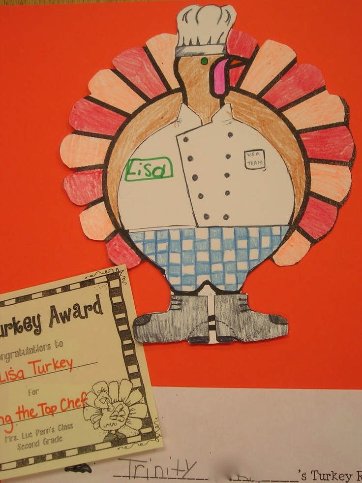 Thanksgiving Turkey Projects: How to disguise a turkey to save them from Thanksgiving!