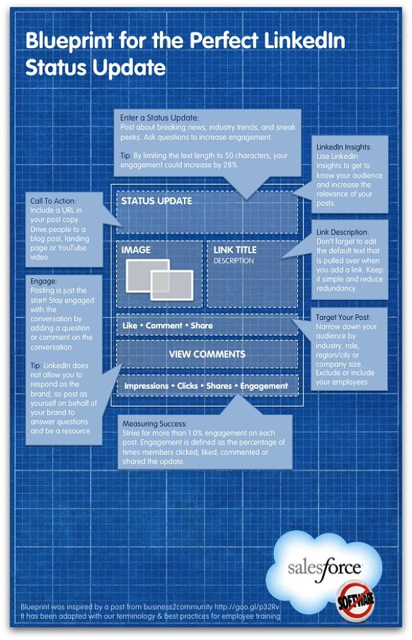 313 best Social @work images on Pinterest Digital marketing - copy blueprint social media marketing agency