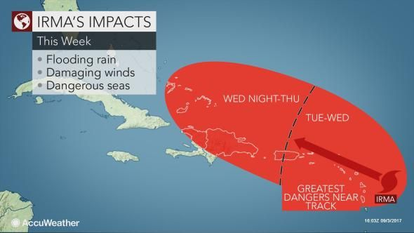 Category 5 Hurricane Irma to threaten lives, property in the northern Caribbean