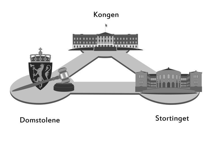 maktfordelingsprinsippet – Store norske leksikon