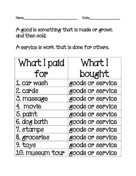 This worksheet can be an addition to a unit covering goods and services in the community....
