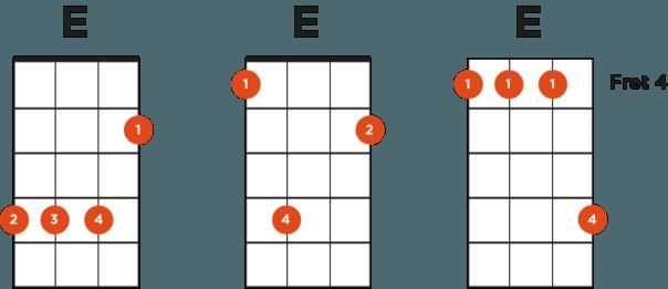 3 ways to play an E chord on ukulele