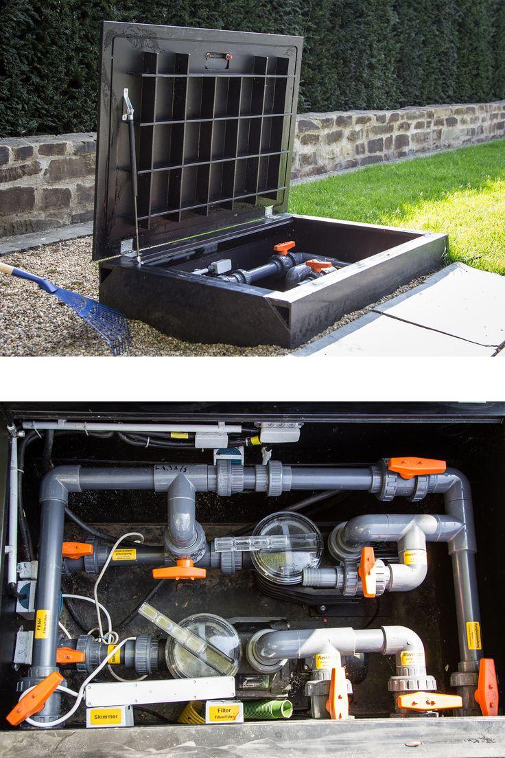 Unterirdischer Technikschacht mit zwei Poolpumpen, Kugelhähnen, Strom und Labeln