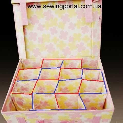 Органайзер для нижнего белья сшить своими руками. | Sewing Portal