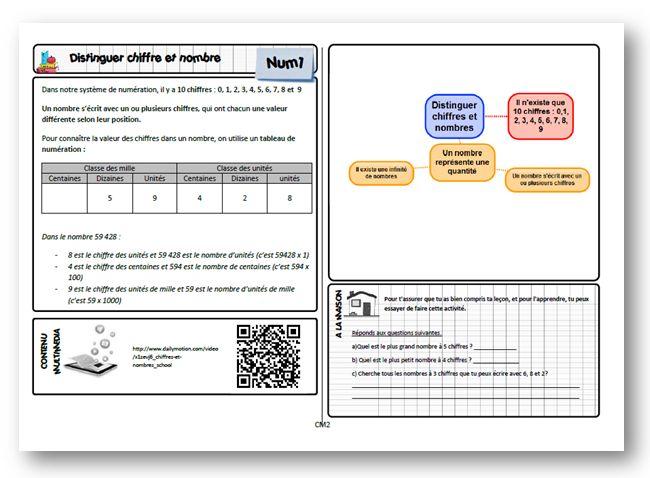 Classeur de leçons de mathématiques CM2 - nouvelle version - La classe de Mallory !!!! Très prometteur !