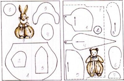 Древние традиции изготовления игрушек русскими монахинями - послушницами.