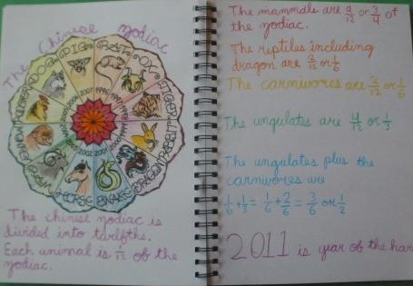 Waldorf ~ 3rd grade ~ Math ~ Time ~ Calendar ~ Chinese New Year study ~ main lesson book