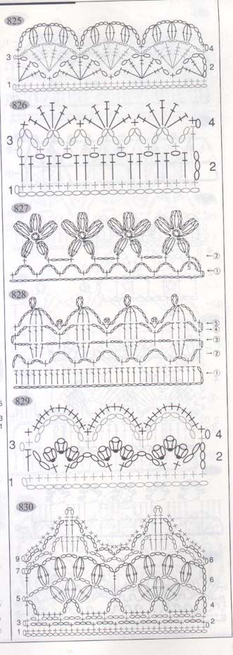 Crochet Edgings with chart patterns !