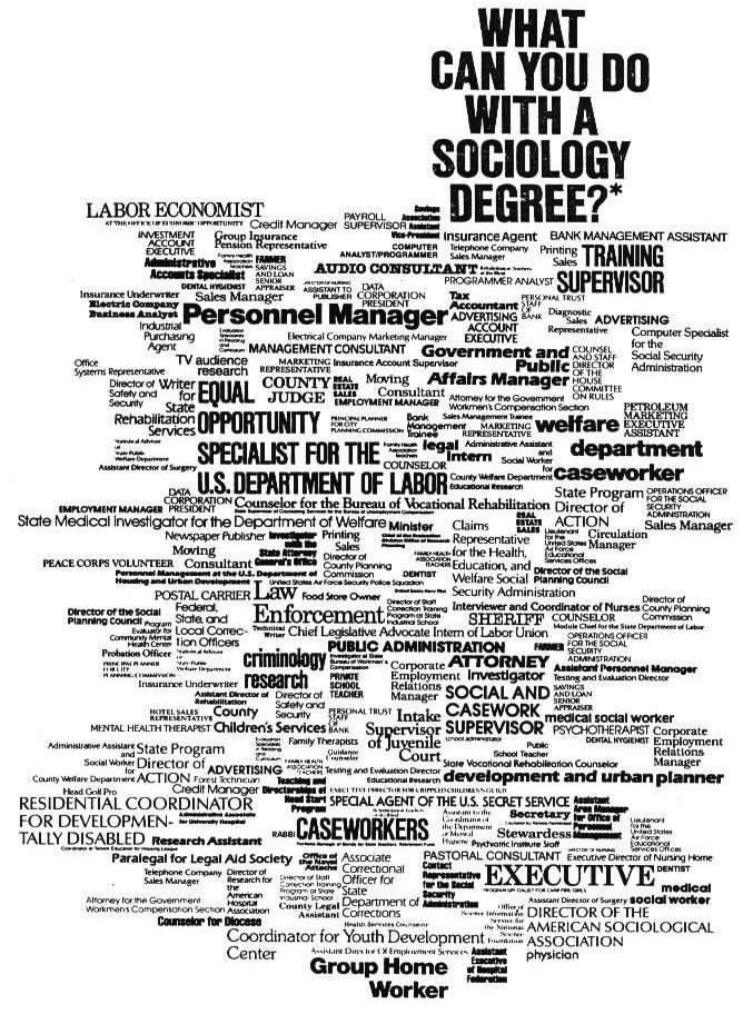 Sociology majors for college list
