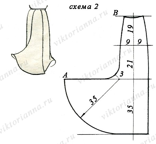 Skirt, pattern instructions