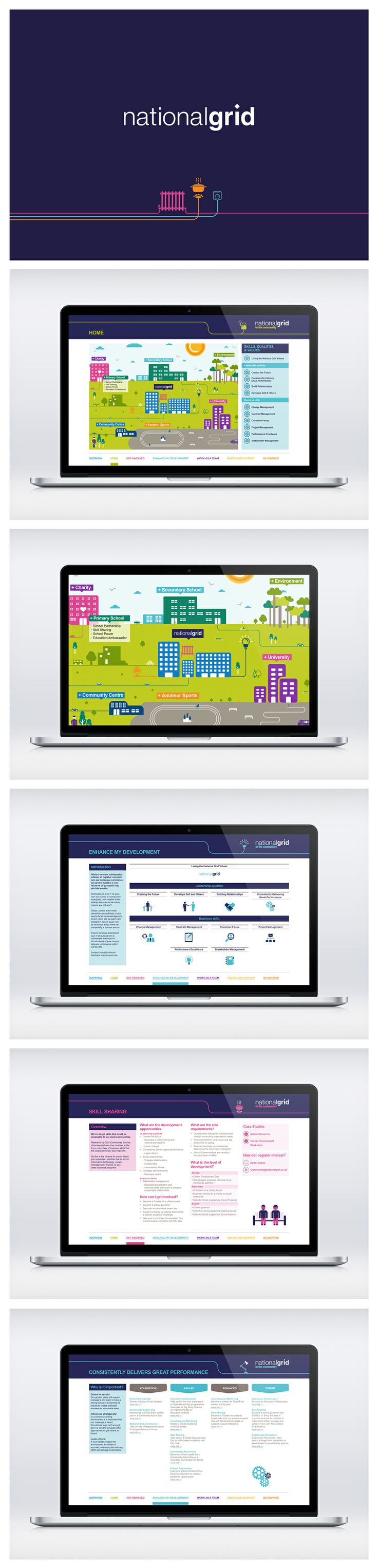 Presentation | Interactive PowerPoint | Icons | Townscape | Cityscape | Flat Design | Volunteering Tool